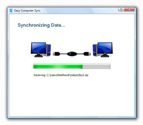 Easy Transfer Cable Sync