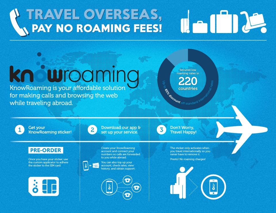know roaming travel app