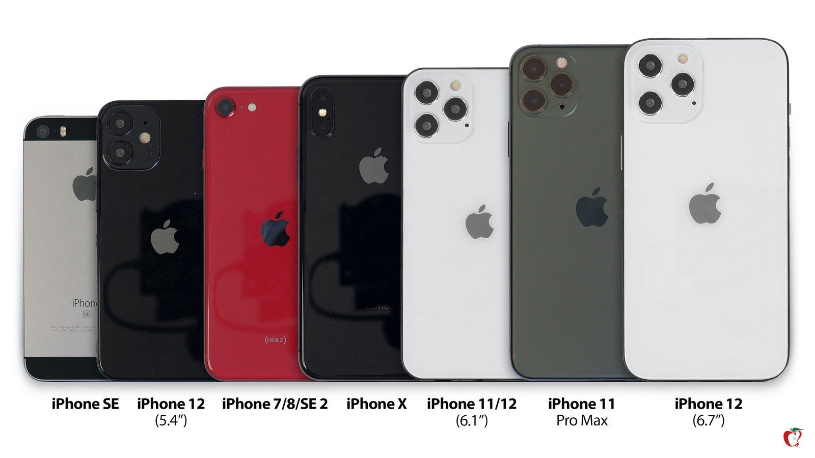 comparsion iphones