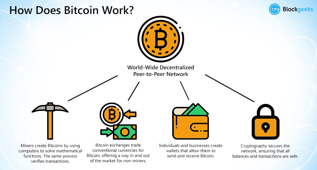 How does mining bitcoins work abroad inter vs udinese betting tips