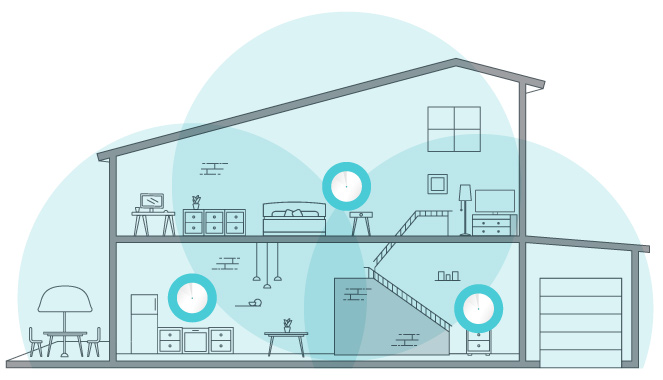 mesh networking home