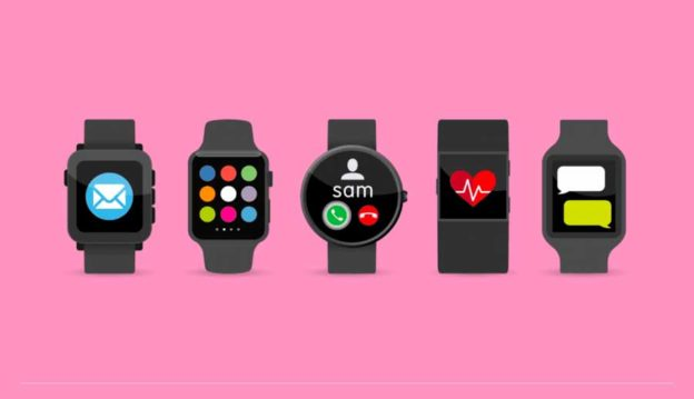 2021 and the Landscape of Wearables